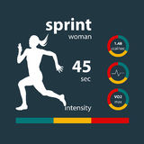 Infographics woman running sprint. Time, intensity, calories, heart rate, oxygen Royalty Free Stock Photography