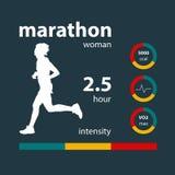 Infographics women running marathon. Calories, heart rate, oxygen, intensity Royalty Free Stock Image