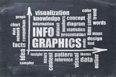 Infographics word cloud on blackboard Royalty Free Stock Image
