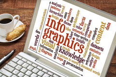 Infographics word cloud on laptop. Infographics, visual, content, knowledge word cloud on a laptop with a cup of coffee Stock Photo