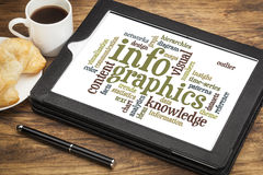 Infographics word cloud. Infographics, visual, content, knowledge word cloud on a digital tablet with a cup of coffee Stock Photo