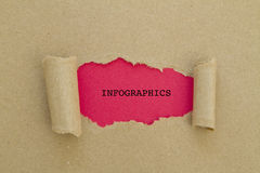 INFOGRAPHICS word Stock Images