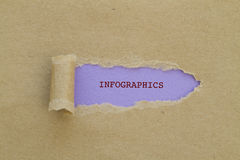 INFOGRAPHICS word Royalty Free Stock Photos