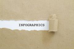 INFOGRAPHICS word. Written under torn paper Stock Photos