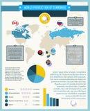 Infographics on the world diamond statistics Stock Photography