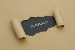 INFOGRAPHICS-Wort Lizenzfreies Stockfoto