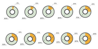 InfographicsInfographics vector: 10%, 20%, 25%, 30%, 40%, 50%, 60%, 70%, 80%, 90% yellow and grey pie charts isolated. Vector set of yellow blue circle diagrams Royalty Free Stock Photo