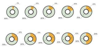 InfographicsInfographics vektor: isolerade 10%, 20%, 25%, 30%, 40%, 50%, 60%, 70%, 80%, 90% guling och grå färgcirkeldiagram Royaltyfri Foto
