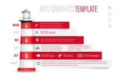 Infographicsmalplaatje met rood-witte vuurtoren Royalty-vrije Stock Afbeeldingen