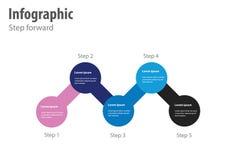 Infographicstap voorwaarts Royalty-vrije Stock Afbeeldingen