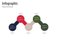Infographicstap voorwaarts Royalty-vrije Stock Fotografie