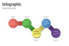 Infographicstap voorwaarts Stock Foto