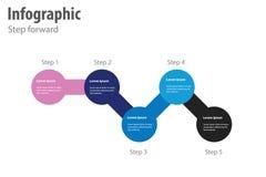 Infographicstap voorwaarts Stock Afbeeldingen