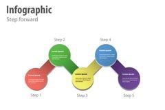 Infographicstap voorwaarts Royalty-vrije Stock Afbeelding