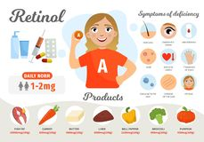 Infographicsvitamine a royalty-vrije illustratie