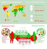 Infographicszwaarlijvigheid in de wereld in vlakke stijl Stock Foto's