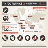 Infographie Virus d'Ebola Carte de distribution Manières de transmission illustration de vecteur