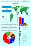 InfographInfographics för presentation Alla länder av världen Argenics för presentation Alla länder av världen _ vektor illustrationer