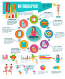 Υγιής inforaphic έκθεση διατροφής επιλογών Στοκ Εικόνα