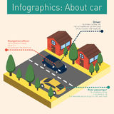 Inforgrafics: About a car Royalty Free Stock Photos