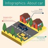 Inforgrafics: Circa un'automobile Fotografie Stock Libere da Diritti
