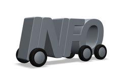 Informação Imagem de Stock