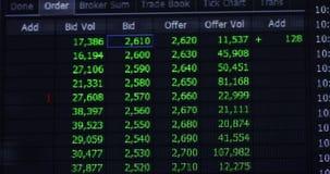 Informação da oferta do mercado de valores de ação no monitor filme