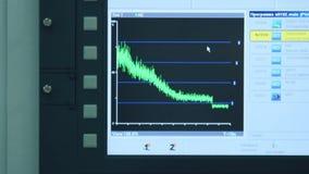 Informação dos gráficos na tela digital do equipamento industrial Dados na tela video estoque