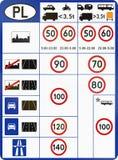 Informação em passagens fronteiriças ao Polônia Fotos de Stock