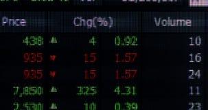 Informações do mercado conservada em estoque na tela vídeos de arquivo