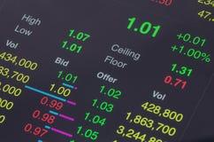 Información de la compra y venta de acciones Imágenes de archivo libres de regalías