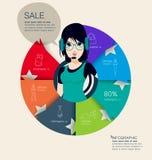 Información del gráfico de la moda Fotografía de archivo