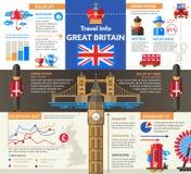 Información del viaje de Gran Bretaña - cartel, plantilla de la cubierta del folleto Foto de archivo libre de regalías