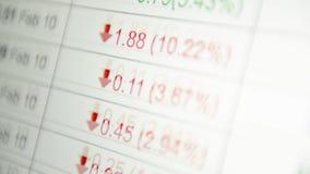 Información financiera sobre la pantalla de ordenador almacen de metraje de vídeo