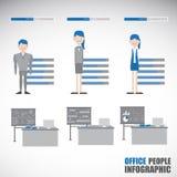 Información-gráfico del carácter del empleo Imagen de archivo