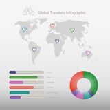Información-gráfico global de los viajeros ilustración del vector