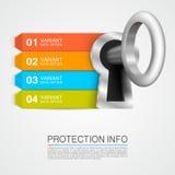 Información de la protección Fotos de archivo libres de regalías