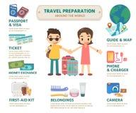Informacja dla podróżników Zdjęcia Royalty Free