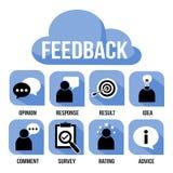 Informacje zwrotne Wektorowa ikona Ustawiająca Dla Biznesowych pracodawc I prac zespołowych sytuacj Obrazy Royalty Free