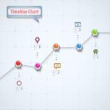 Informatie-Grafische chronologie vector illustratie