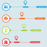 Informatie-Grafische chronologie Royalty-vrije Stock Afbeeldingen