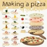 Informatie-pizza Stock Fotografie
