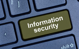 Informatiebeveiligingswoorden op toetsenbordknoop Royalty-vrije Stock Foto