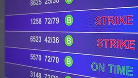 Information board in airport with info `Strike`. Information board in airport, arrivals scoreboard with info - Strike. Illustration for news about strike in stock video footage