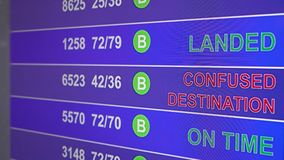 Information board in airport with info `Confused destination`. Information board in airport, arrivals scoreboard with info - Confused destination. Illustration vector illustration