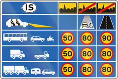 Information At Border Crossings To Iceland. Information at border crossings about Icelandic speed limits in different situations Stock Illustration