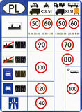 Information At Border Crossings To Poland. Information at border crossings about polish speed limits in different situations Stock Photos