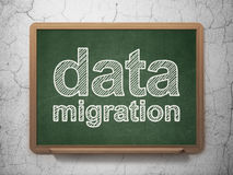 Information concept: Data Migration on chalkboard Royalty Free Stock Photography
