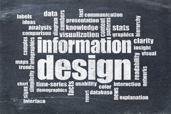 Information design word cloud on blackboard Royalty Free Stock Photos