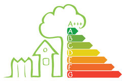 Information on energy efficiency classes Royalty Free Stock Image